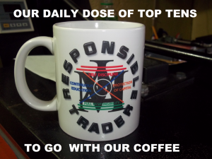 Coffee Cup for Daily Top Ten 1