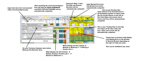 Responsible Trading Worksheet_Technical Analysis and Trading Plan_Instruction Manual