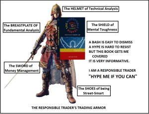 The Responsible Trader's Trading Armor