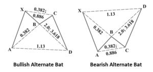 Aternate Bat