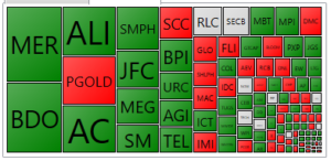 PSE Heat Map_20171117